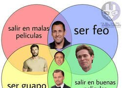 Enlace a Actores en diagrama de Venn