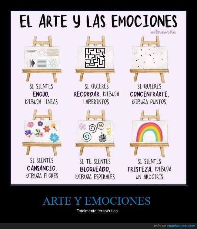 arte,emociones,terapéutico