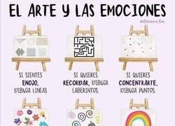Enlace a Arte terapéutico