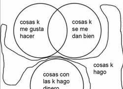 Enlace a Con este diagrama vais a entender cómo es mi vida