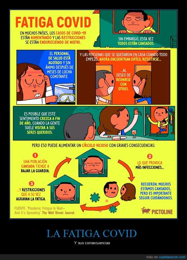 coronavirus,covid,fatiga