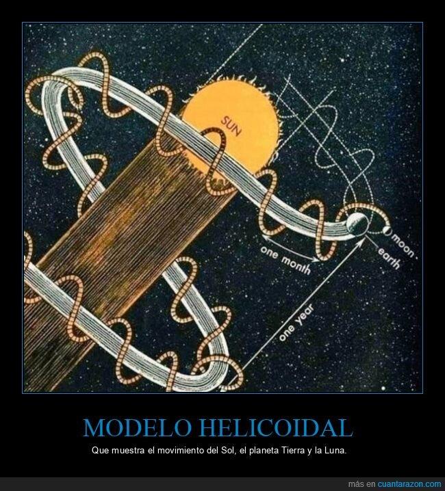 luna,modelo helicoidal,movimiento,sol,tierra