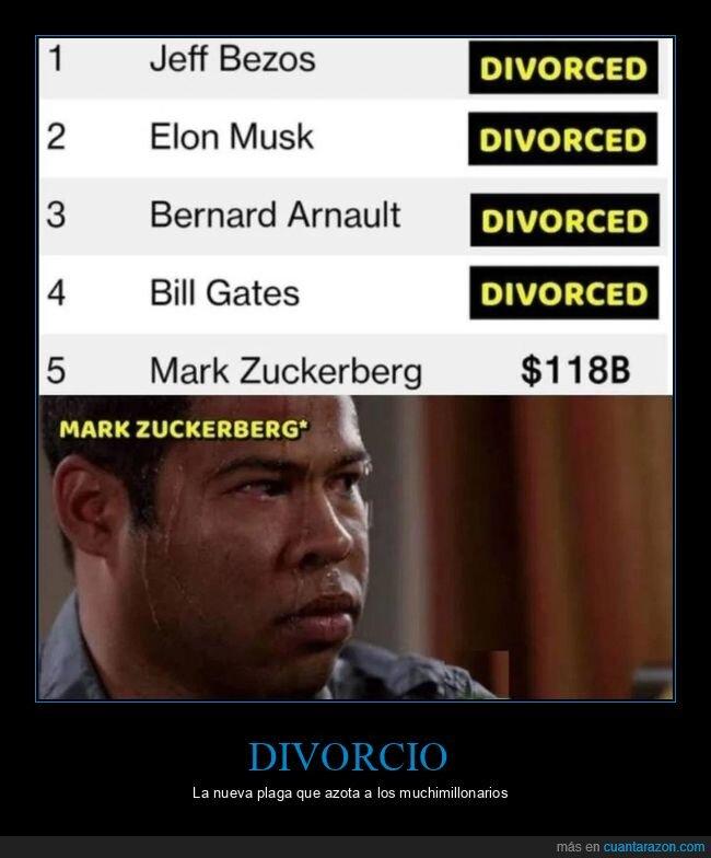 divorciados,mark zuckerberg,millonarios