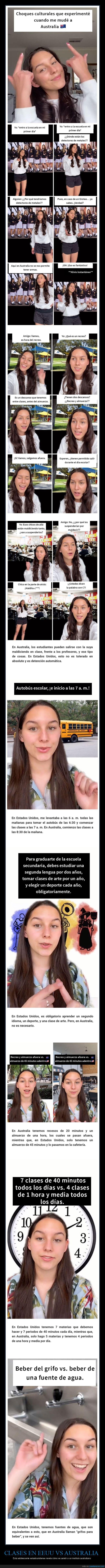 australia,educación,eeuu