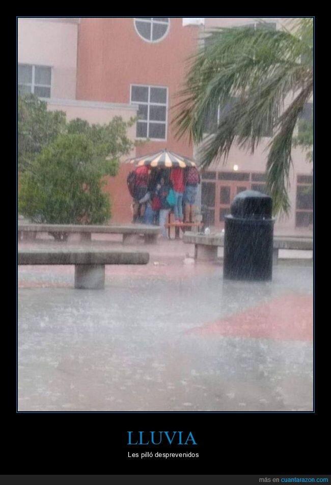lluvia,sombrilla