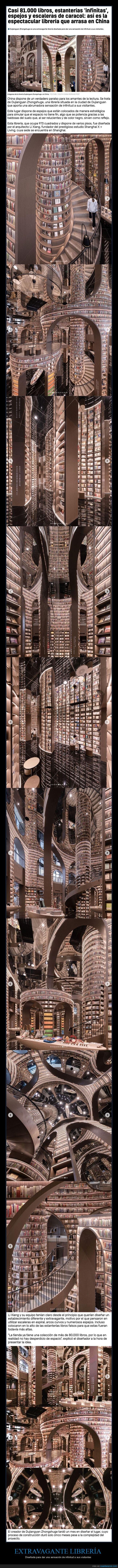 china,librería