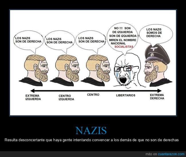 derecha,nazis,socialistas