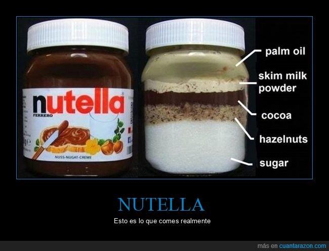 aceite de palma,azúcar,ingredientes,nutella