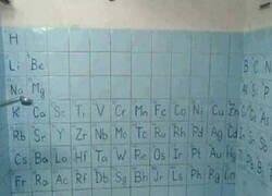 Enlace a La ducha de un químico