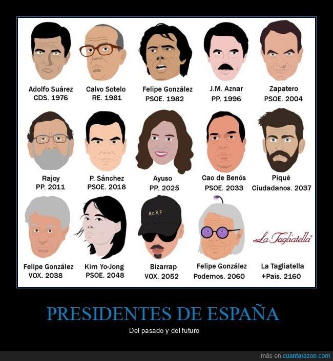 españa,presidentes