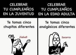 Enlace a Cumpleaños antes y ahora
