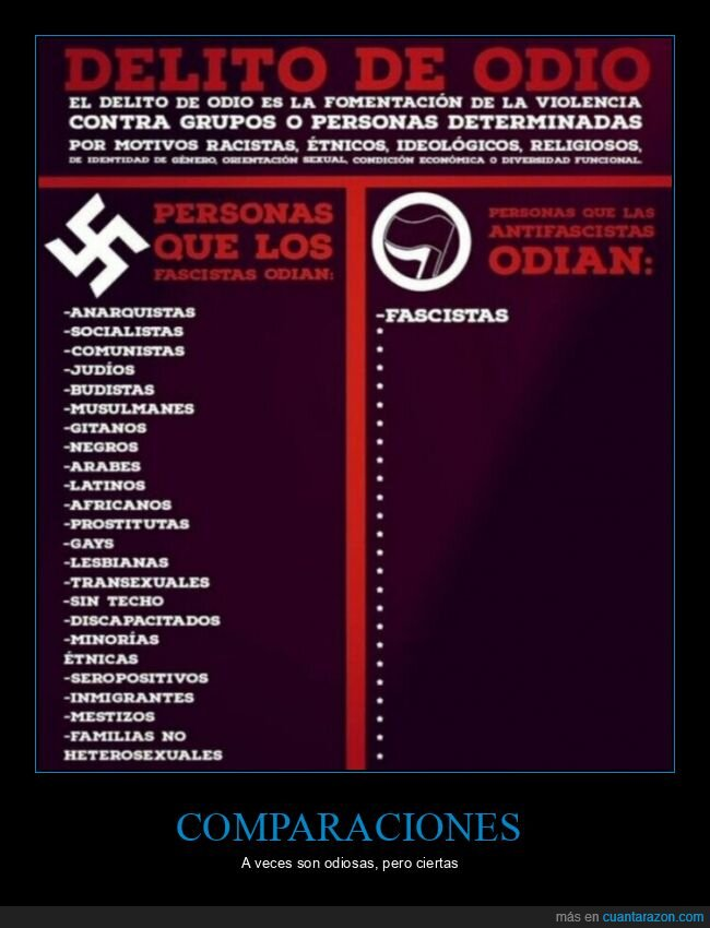 antifascistas,fascistas,odiar