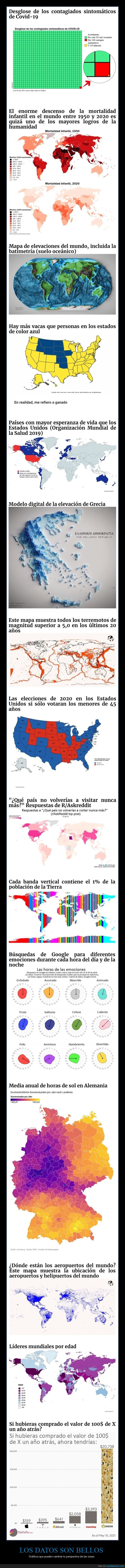 datos,gráficos