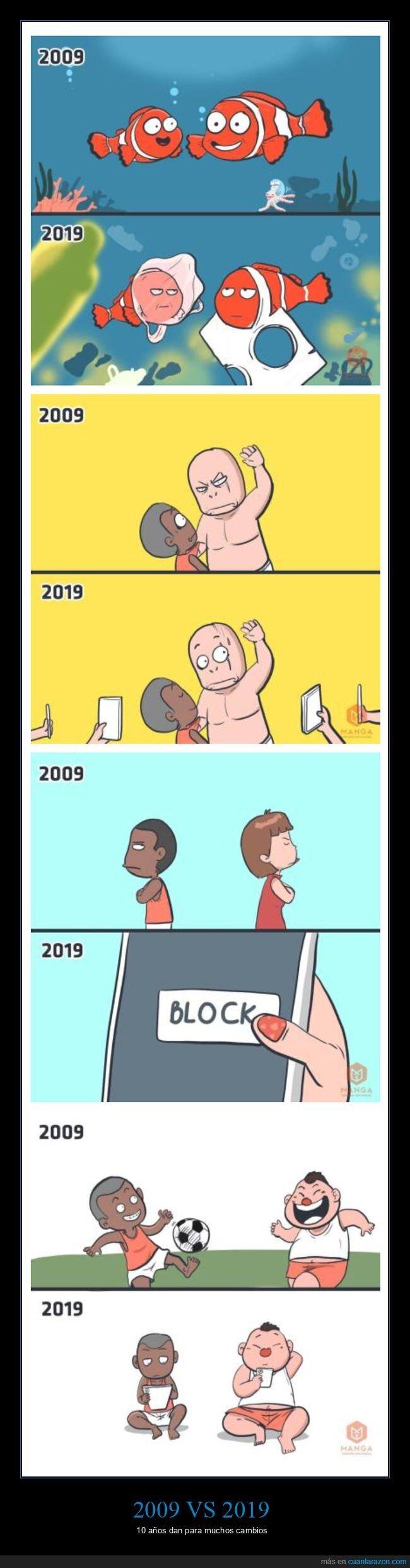 2009,2019,ahora,antes