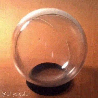 Enlace a Fuerza centrípeta, totalmente hipnótico