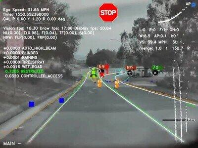 Enlace a Así conducen los coches del futuro