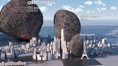 Enlace a El tamaño de unos asteroides comparados con la ciudad de Nueva York