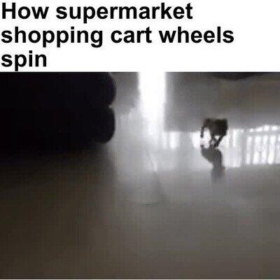 Enlace a Así son todos los carritos del supermercado