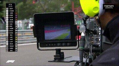 Enlace a Para que cámara de F1 tienes que ser el más rápido del Oeste