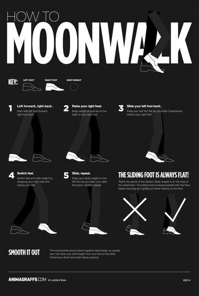 Enlace a Unas sencillas instrucciones para aprender a hacer el mooonwalk