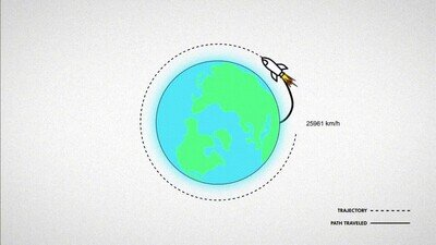 El mundo de las órbitas es simplemente apasionante