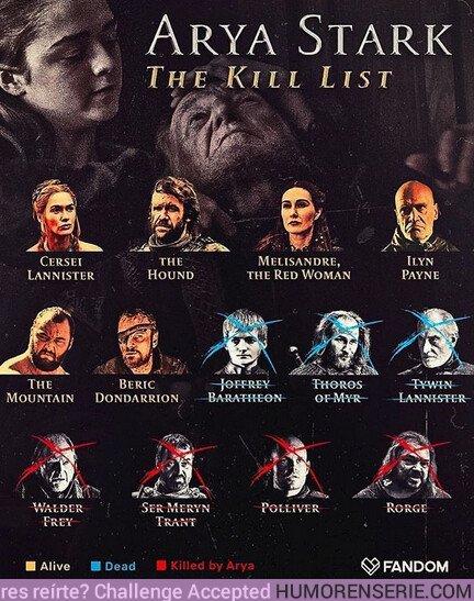35111 - El estado actual de la lista de Arya