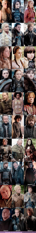 38514 - GALERÍA: ¿Cuál de estos actores de Juego de Tronos ha cambiado más a lo largo de los años?