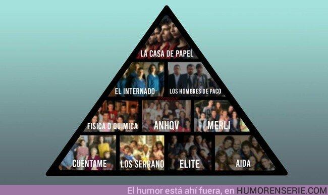 40399 - ¿Estás de acuerdo con esta pirámide de mejores series españolas? Por Carlooous1