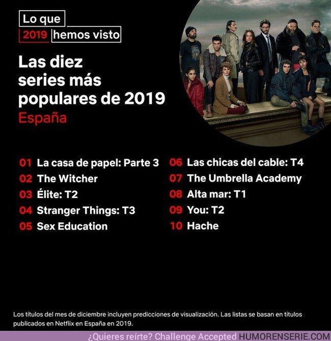 45361 - Las diez series más populares de 2019 en España: