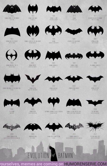 46017 - Evolución del logo de Batman a lo largo de la historia