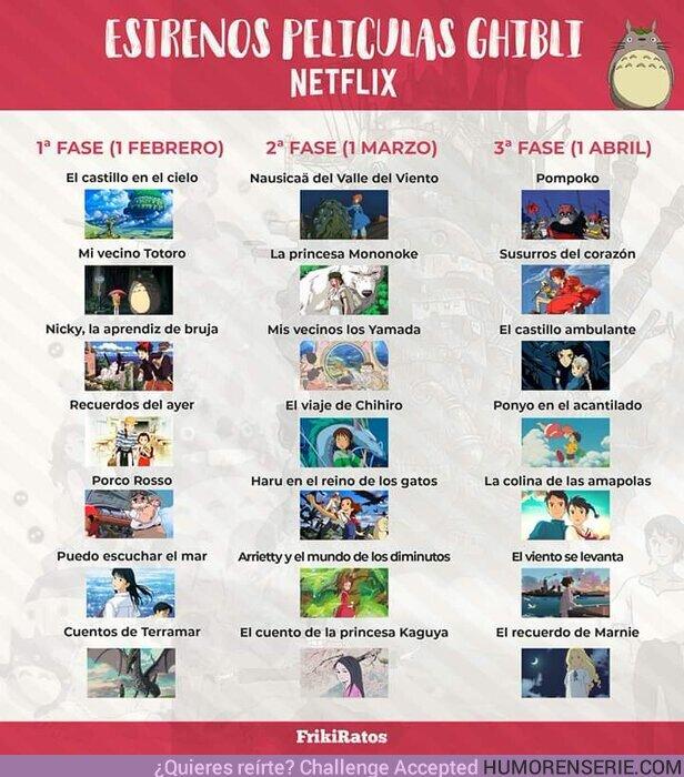 46506 - Los estrenos e Ghibli en Netflix. Por FrikiRatos