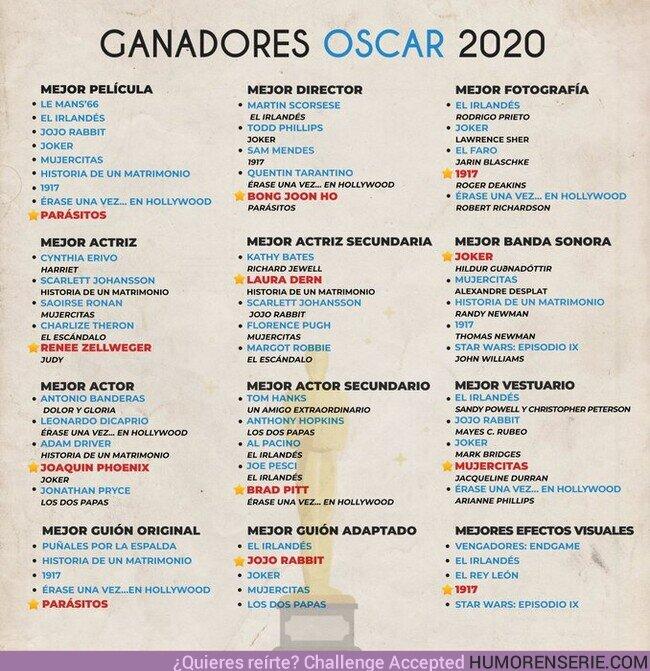 47212 - Un repaso a los grandes ganadores de Los Oscar