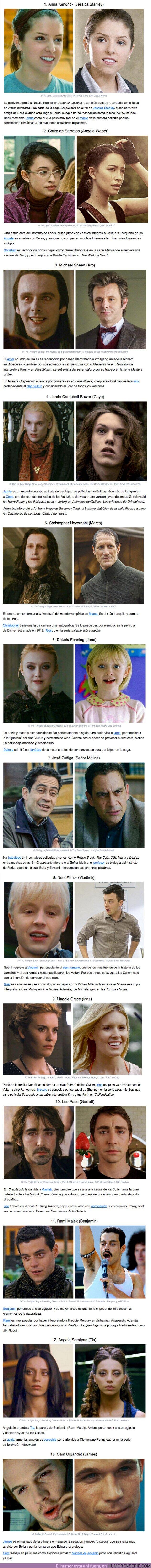 """55618 - GALERÍA: 10+ Actores que participaron en la saga """"Crepúsculo"""" y que tal vez no reconociste en su momento"""