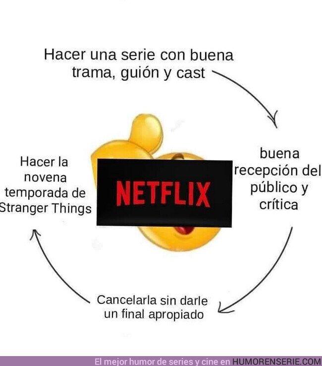 59146 - El modus operandi de Netflix