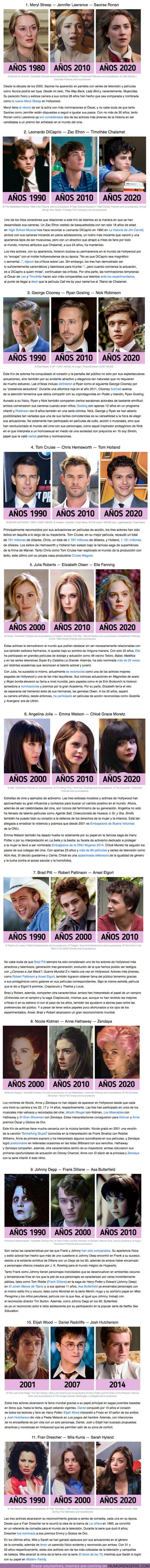 60769 - GALERÍA: Comparamos 3 generaciones de actores para mostrarte en manos de quién podría estar el futuro Hollywood