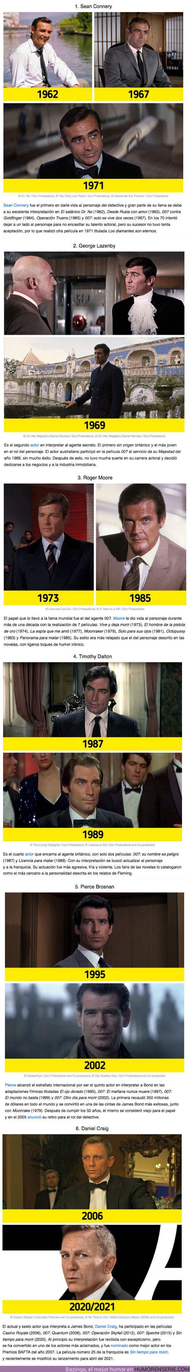 61412 - GALERÍA: 8 Actores que han interpretado a James Bond y su evolución en la pantalla grande
