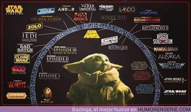 62826 - Cronología general de Star Wars, incluyendo las producciones clásicas, y añadiendo las nuevas series, películas y spin-off confirmados