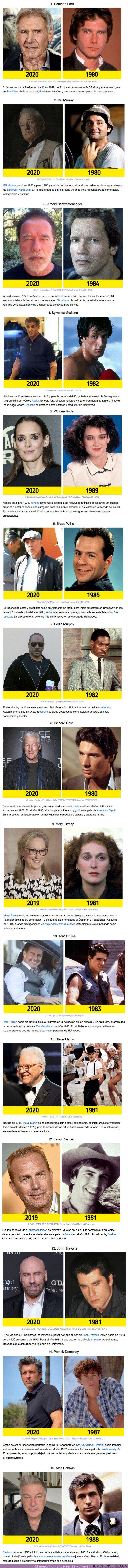 64626 - GALERÍA: Cómo se veían 15 grandes actores de Hollywood cuando iniciaron su carrera en los años 80