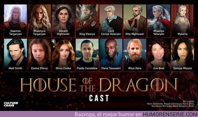 """66624 - Ya tenemos el cast completo de 'House of the Dragon'.La serie spin off de """"Juego de Tronos"""" comienza a rodarse este mes de Abril"""