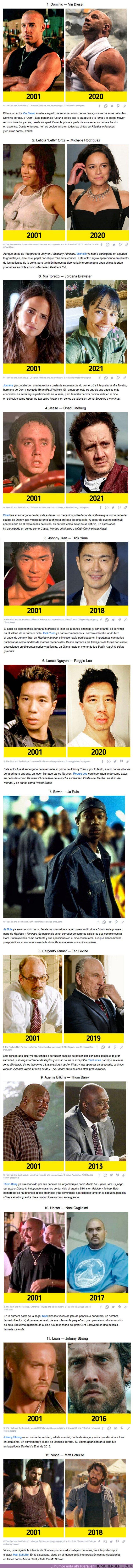 """67812 - GALERÍA: Cómo han cambiado los actores de la primera entrega de """"The Fast and the Furious"""" a 20 años de su estreno"""