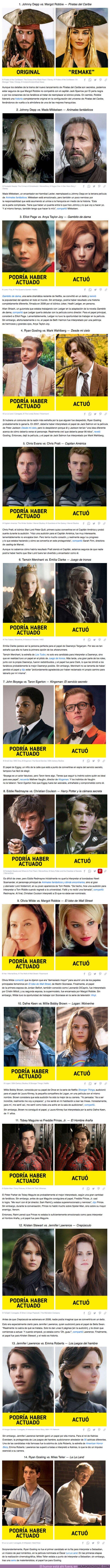 69130 - GALERÍA: 14 Actores y actrices que iban a interpretar papeles famosos, pero apareció una nueva estrella