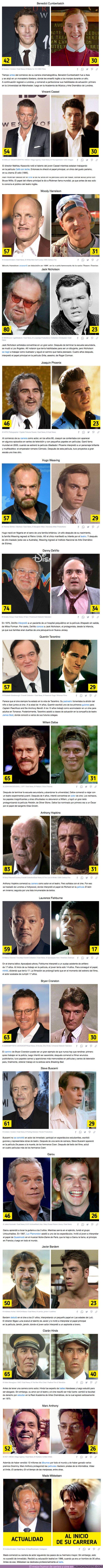69854 - GALERÍA: Recordamos cómo se veían en la juventud 19 hombres famosos con una apariencia fuera de lo común
