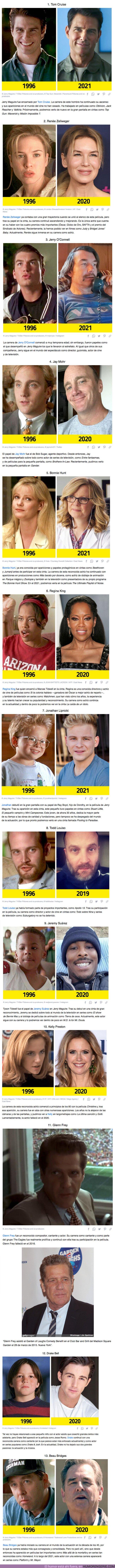 """70195 - GALERÍA: Cómo lucen 13 actores de """"Jerry Maguire"""" a 25 años de su estreno"""