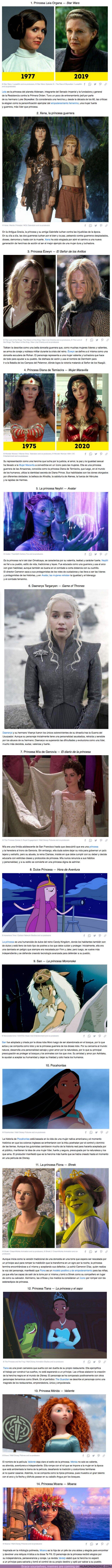 70220 - GALERÍA: 14 Mujeres que redefinen el significado de ser princesas, son todo menos damiselas en peligro