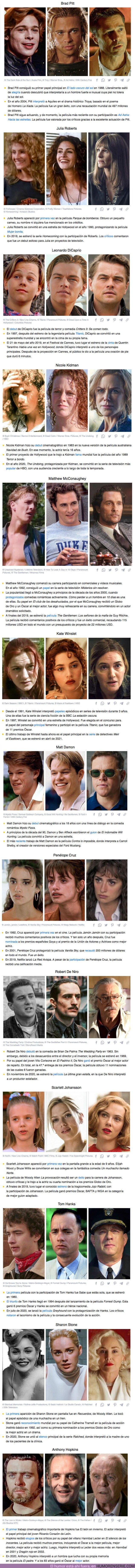 73784 - GALERÍA: Cómo se veían 13 actores de Hollywood en su primera pelicula y en la última