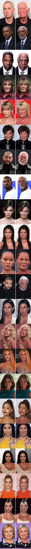 80195 - GALERÍA: 22 Fotos que revelan cómo se verán algunos famosos al envejecer