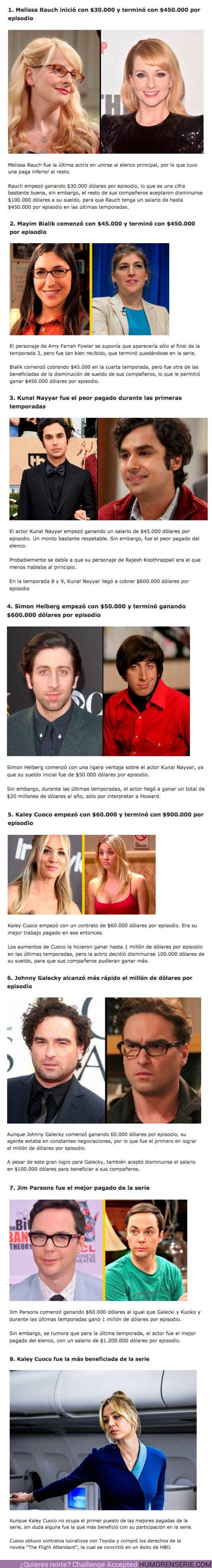 81268 - GALERÍA: Estos fueron los 8 Actores Mejor y Peor pagados de The Big Bang Theory