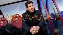Enlace a Se filtra audio de Simeone hablando de Argentina y de Messi que causará polémica