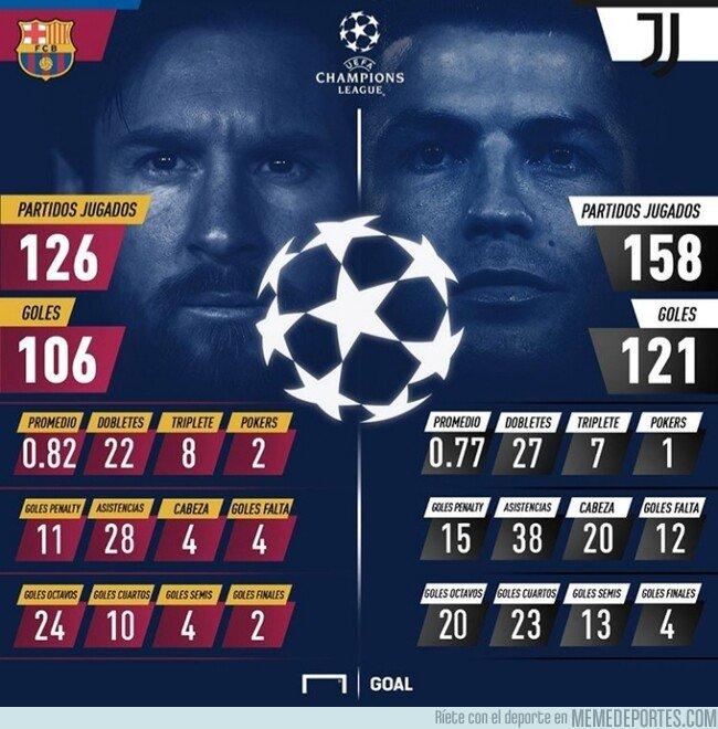 1064952 - ¡Esta semana vuelven a la Champions las dos bestias! Aquí, sus números, por @goalenespanol