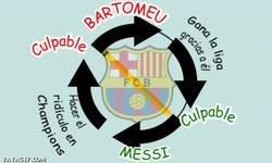 Enlace a El círculo vicioso del Fanboy de Messi